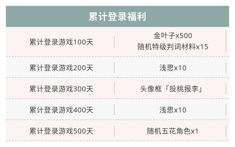 维护公告丨新章节青龙之阵-累计登录福利.jpg