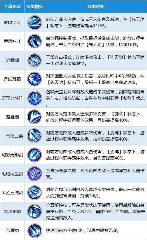 职业门派-图2.jpg