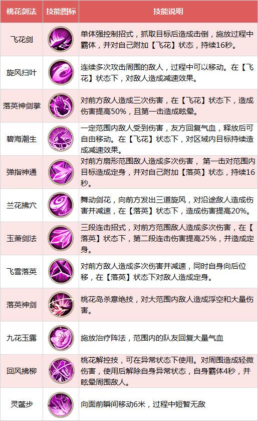 职业门派-图6.jpg
