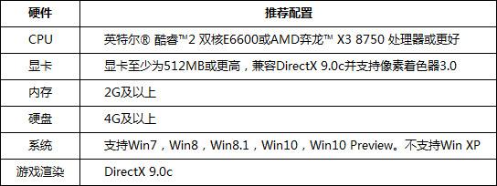 《神雕侠侣2》手游官方桌面版下载及使用帮助-PC.jpg